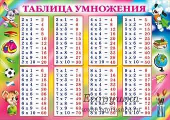 Таблица Умножения Для Детей - фото 4